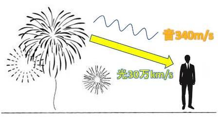 音速と光速.jpg